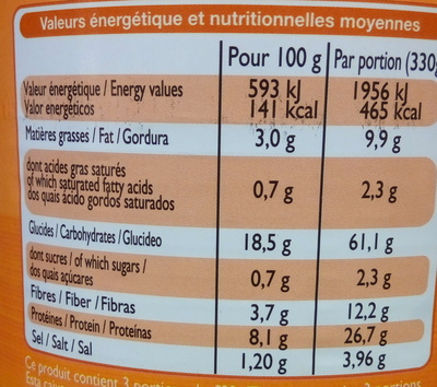 Paëlla à la volaille et aux fruits de mer - Informations nutritionnelles - fr