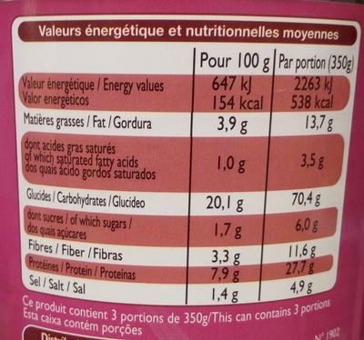 Couscous légumes et mouton - Informations nutritionnelles - fr