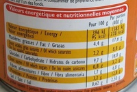 Tartiflette aux lardons fumés - Nutrition facts