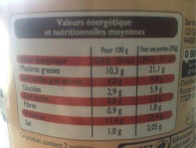 Langue de boeuf sauce madere - Informations nutritionnelles