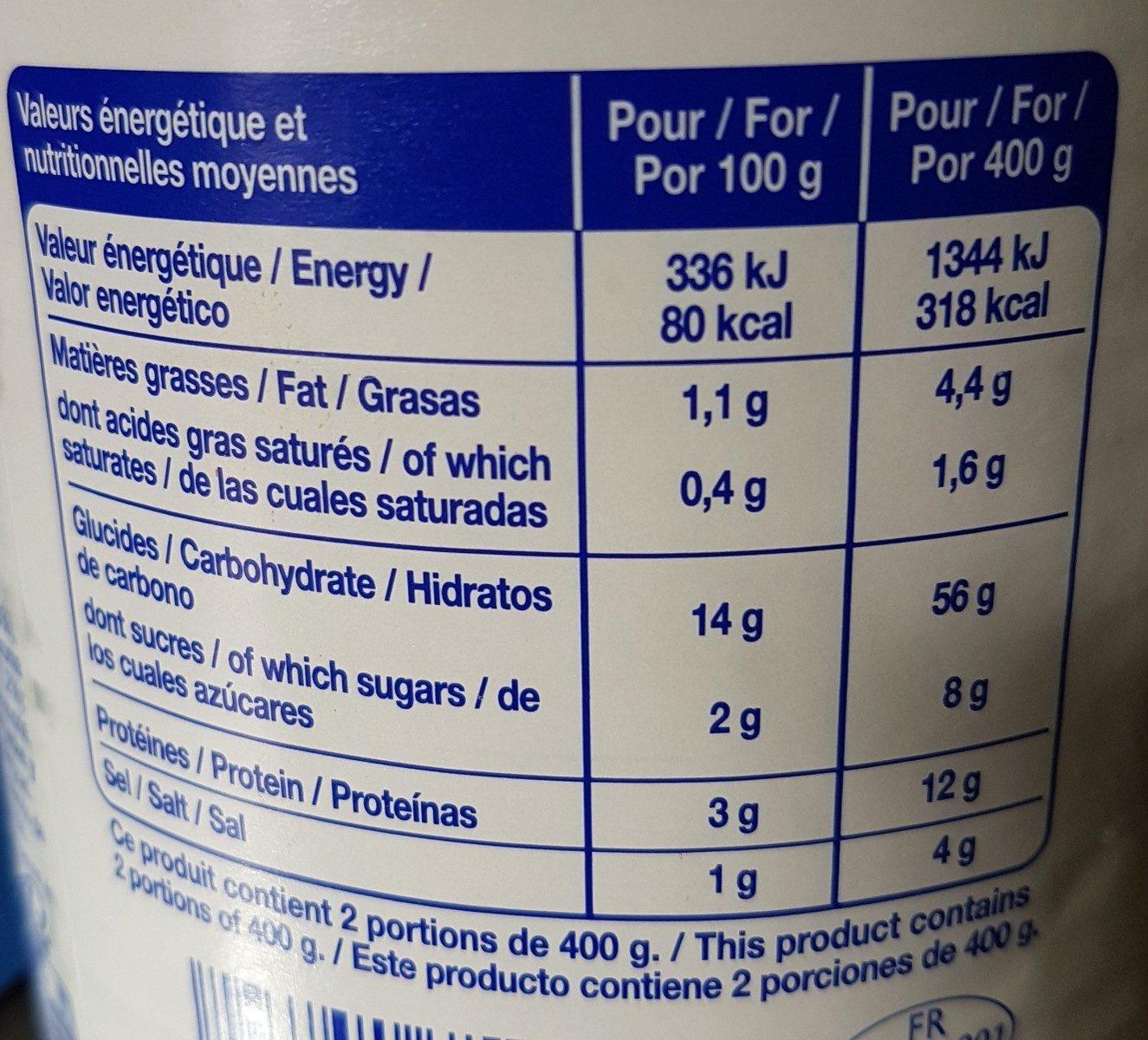 Ravioli - Ingrédients - fr