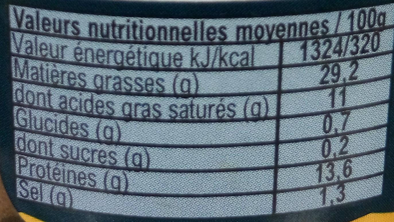 Terrine de Canard à l'Armagnac - Nutrition facts