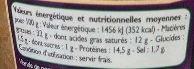 Terrine de sanglier - Informations nutritionnelles
