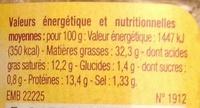 Pâté de campagne au porc breton - Informations nutritionnelles - fr