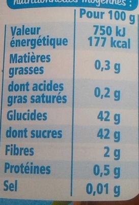 Fine Ligne Confiture Fraise - Informations nutritionnelles
