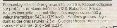 Steak Haché Pur Bœuf 5% M.G. - Nutrition facts