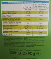 Compotes en gourde Pomme - Nutrition facts