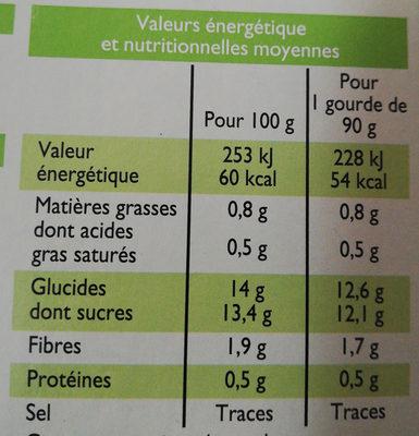 Compote de pommes bio - Voedigswaarden