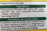 Coupelles de fruits du soleil - Ingrediënten - fr