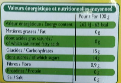 Coupelles de fruits du soleil - Voedingswaarden - fr