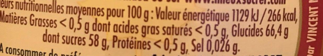Sirop d'erable - Informations nutritionnelles - fr
