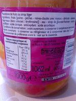 Macedoine De Fruits Au Sirop Léger - Ingrédients - fr