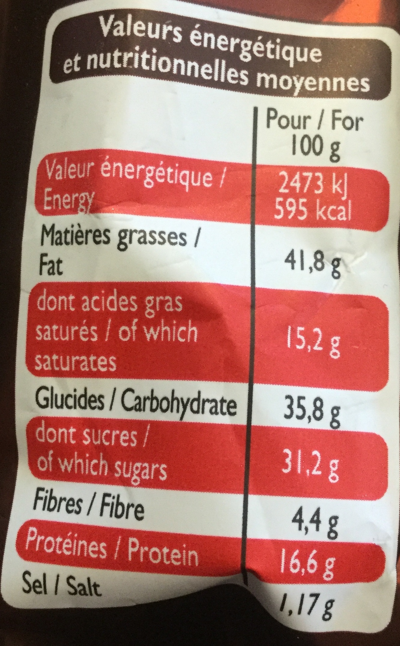 Mini croquants cacahuètes - Nutrition facts - fr