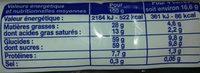Chocolat de ménage - Voedingswaarden - fr