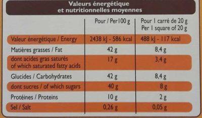 Chocolat Blanc aux Noisettes - Nutrition facts