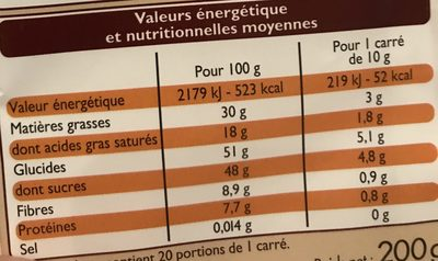 Chocolat noir dessert - Informations nutritionnelles