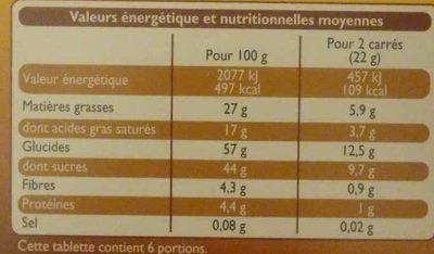 Chocolat Noir Fourré Mangue & Passion - Informations nutritionnelles - fr