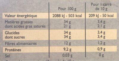 Chocolat noir dégustation ecorces d'orange - Voedingswaarden - fr