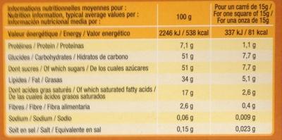 Chocolat au Lait Praliné et Noisettes - Nutrition facts