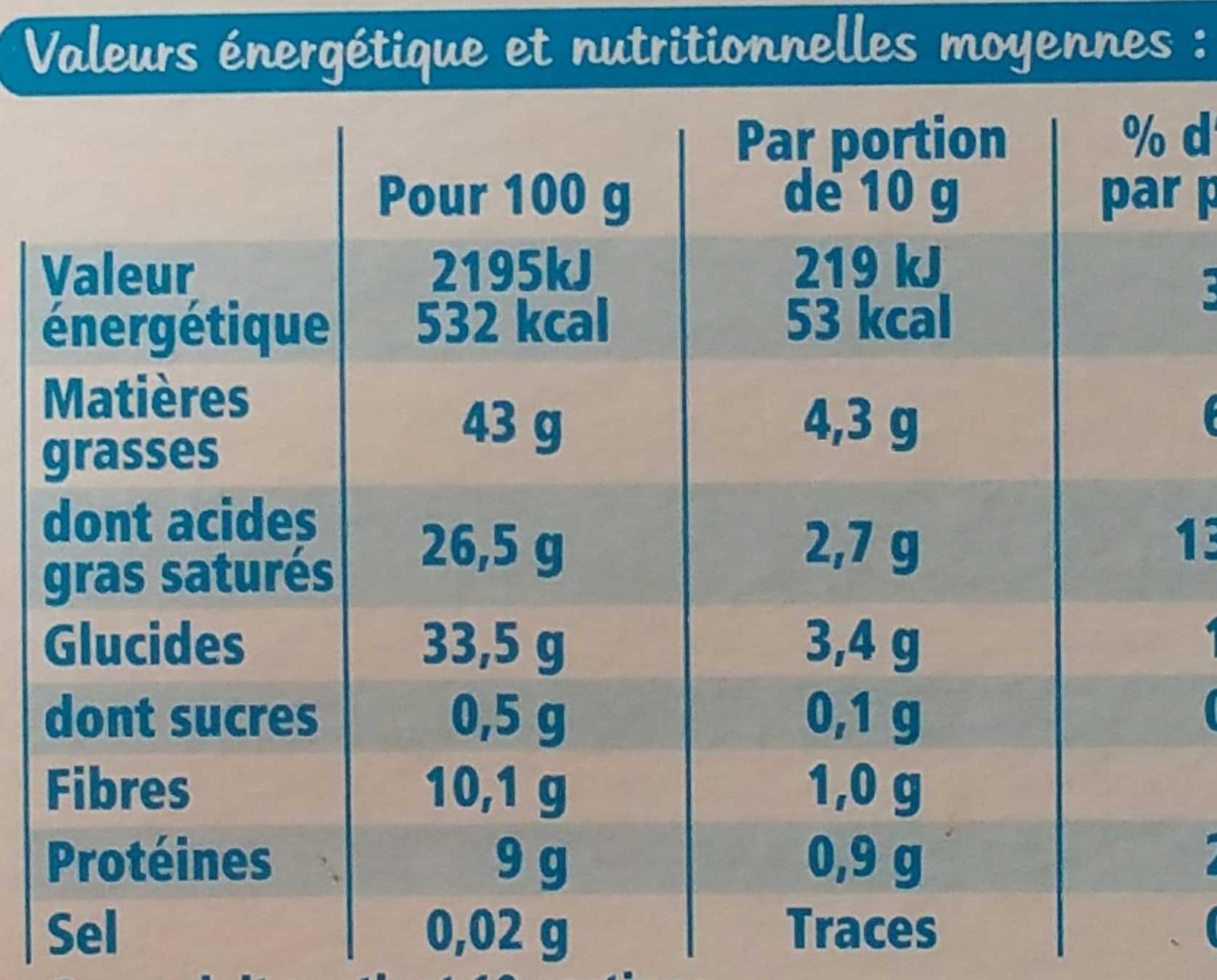 chocolat ligne - Voedingswaarden - fr