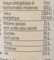 La pâte à tartiner - Valori nutrizionali - fr