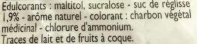 Bonbons Sans Sucres Réglisse 120 g - Ingrédients