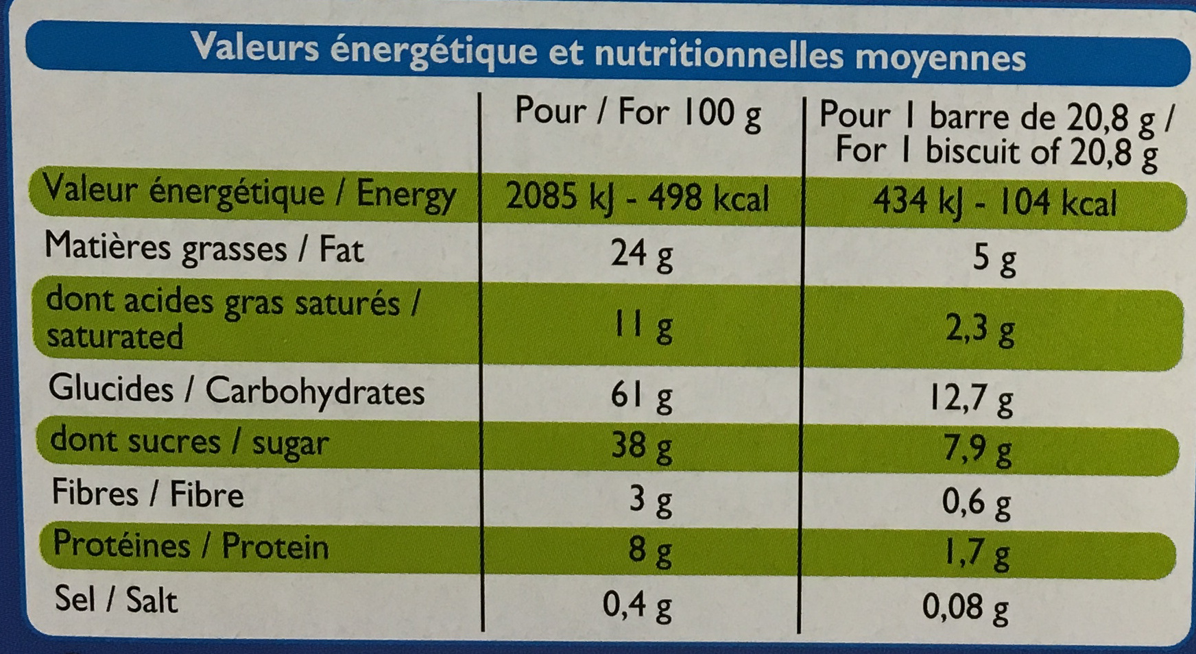 Crok'choco - Informations nutritionnelles - fr