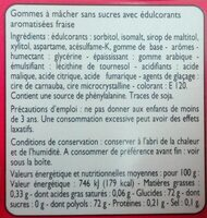 Chewing-gum - Nutrition facts - fr