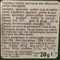 Chewing-gum Chlorophylle - Nutrition facts - fr