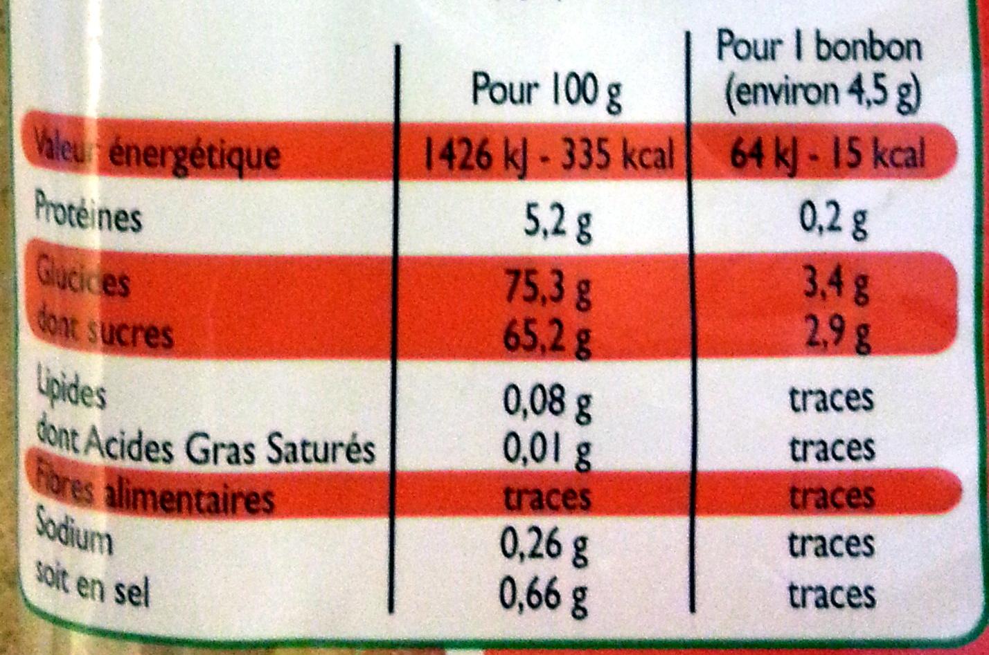 Cactus qui piquent...! - Voedingswaarden - fr