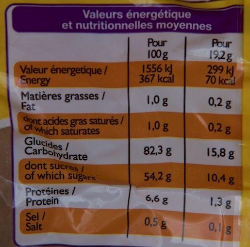 Assortiment Oursons, œufs, crocodiles - Voedigswaarden