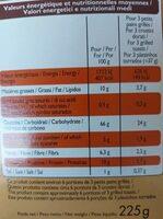 Petits pains grillés au blé complet - Informations nutritionnelles - fr