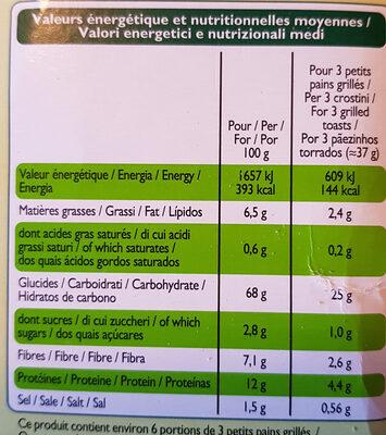 petits pains grillés au blé complet sans sucres ajoutés - Voedingswaarden - fr