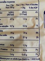 100 biscottes - Voedigswaarden