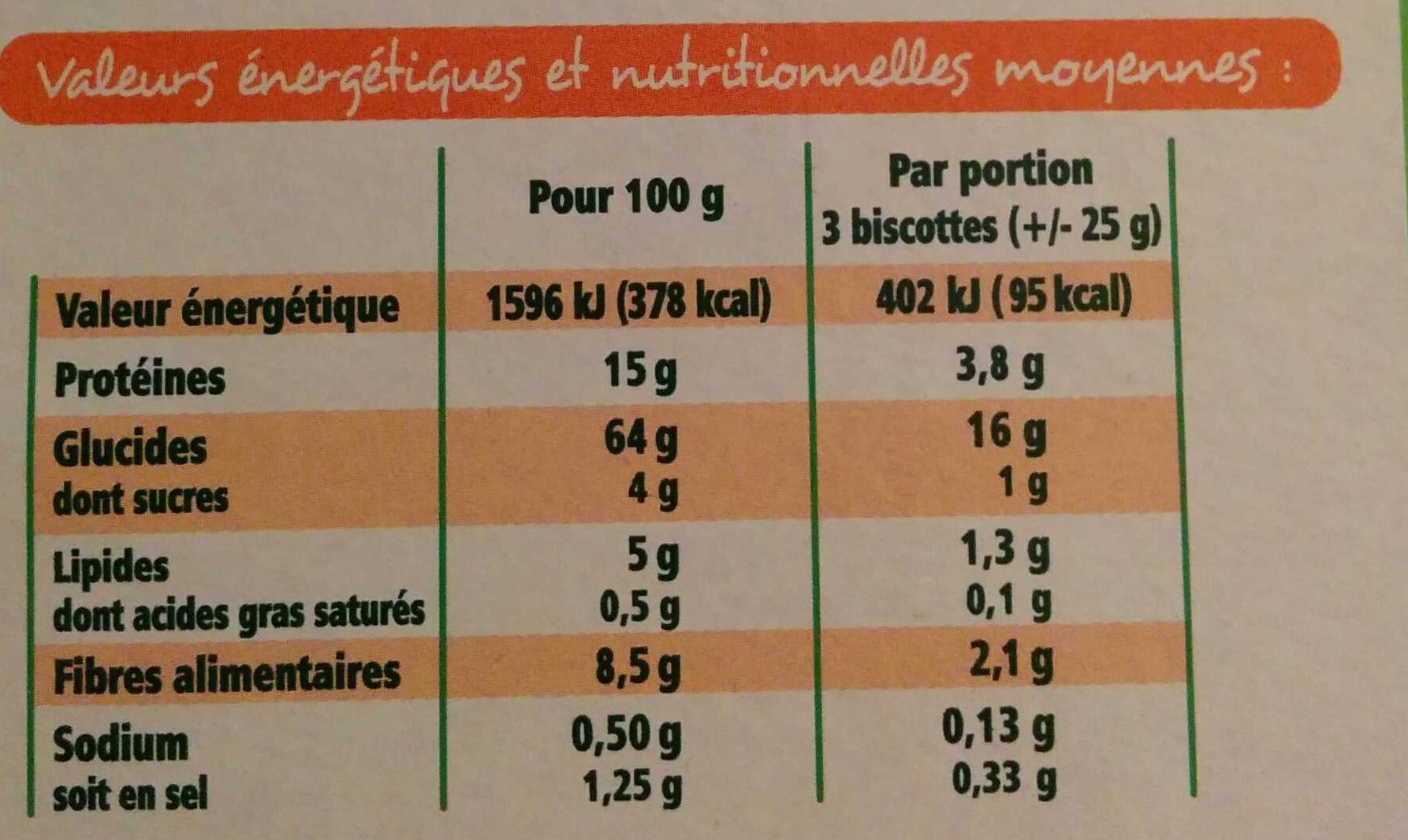 Biscottes complètes Bio - Informations nutritionnelles - fr