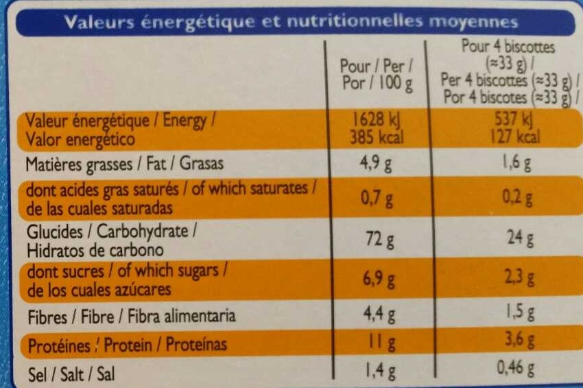 Biscottes au froment - Información nutricional
