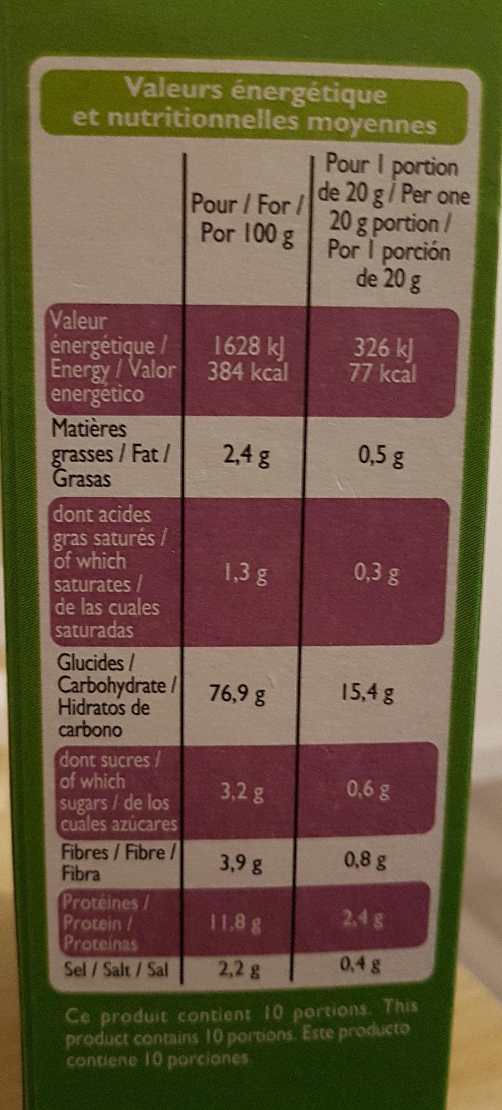 Toasts apetitif - Voedingswaarden - fr