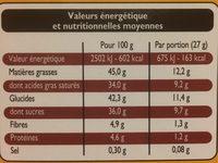 Truffes ecorces d'orange - Voedingswaarden - fr