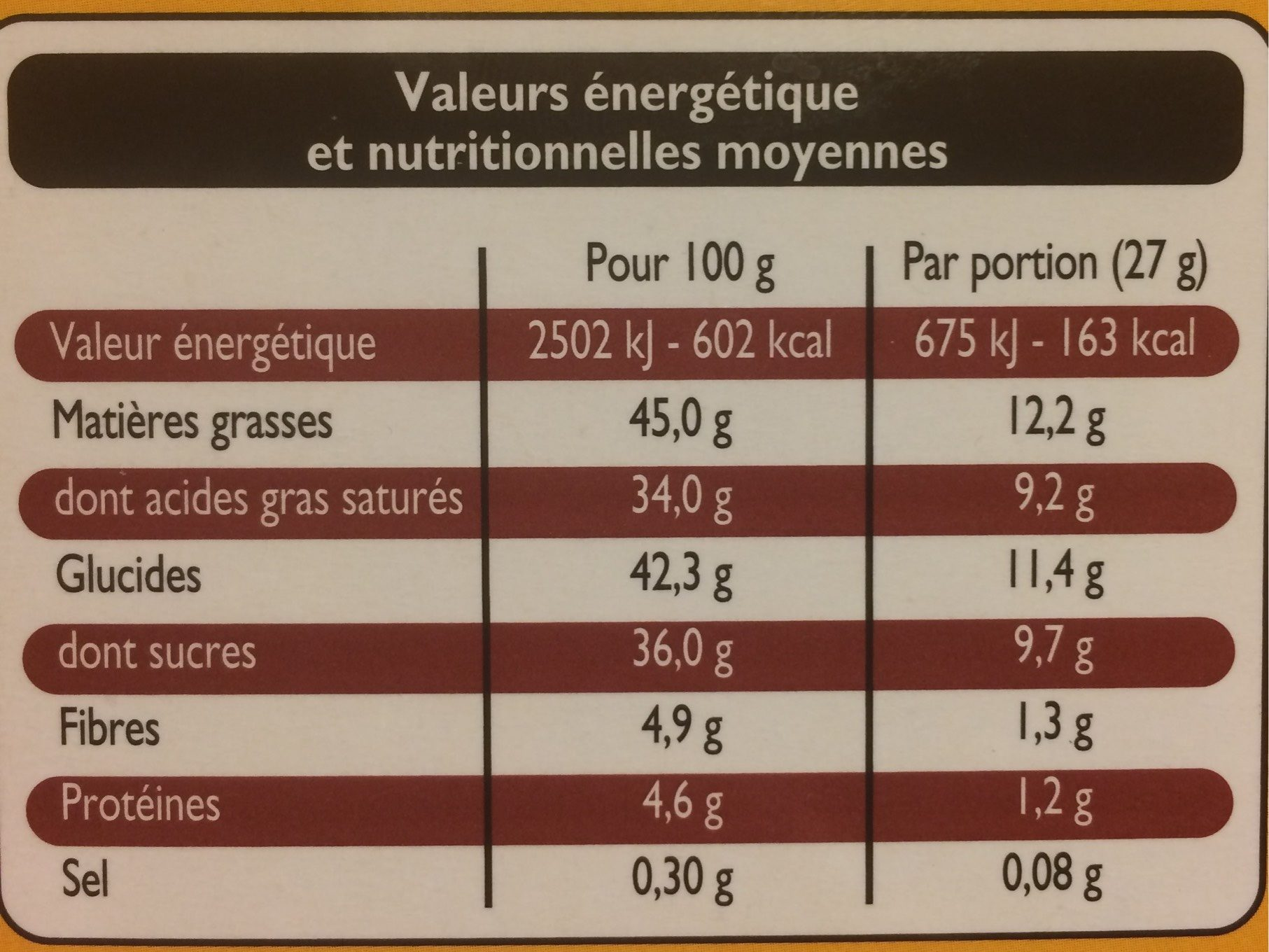 Truffes ecorces d'orange - Nutrition facts