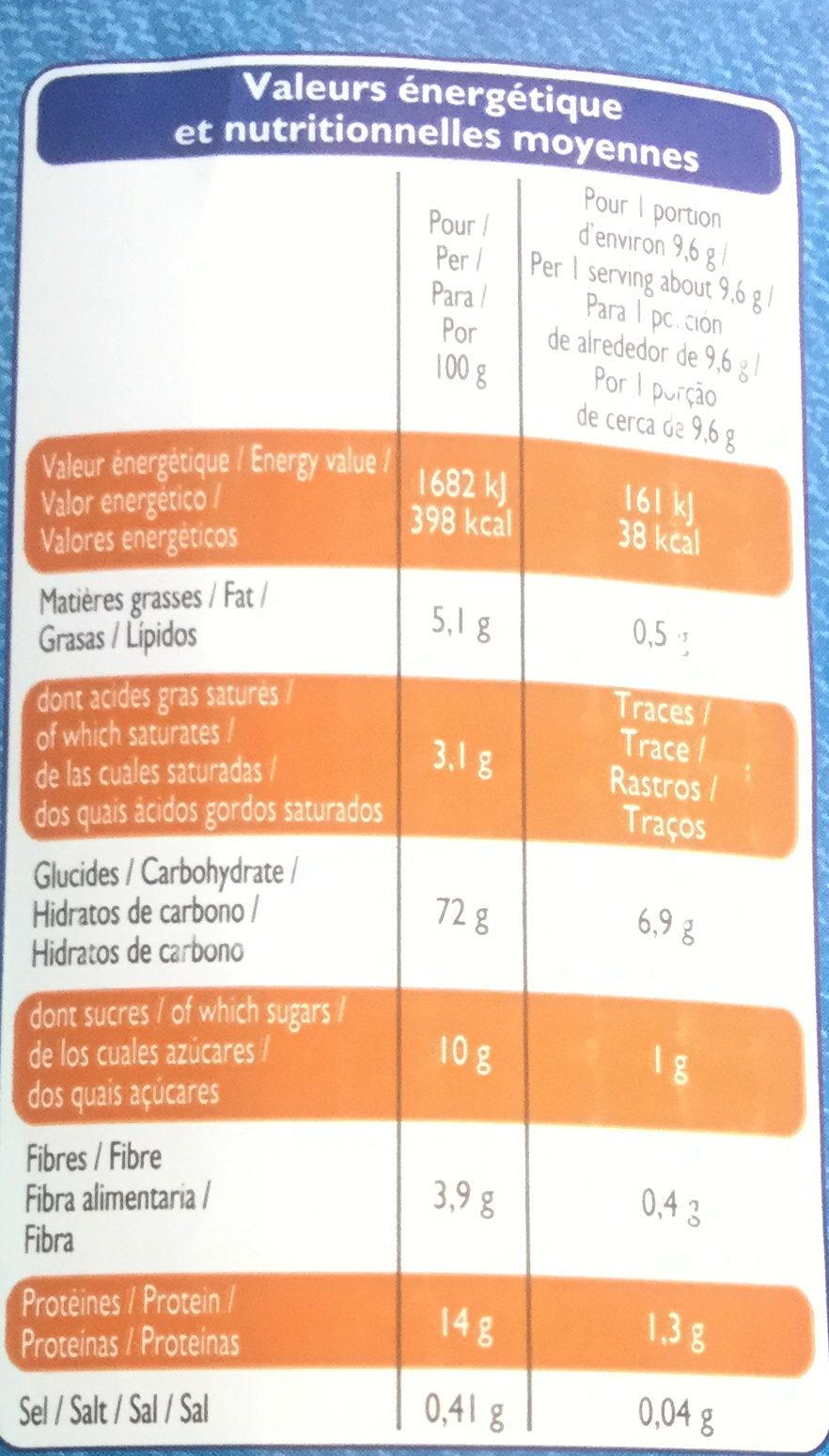 Toast briochés - Informations nutritionnelles - fr