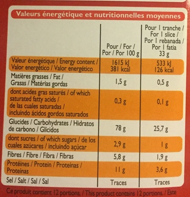 Pain azyme craquant - Nutrition facts - fr