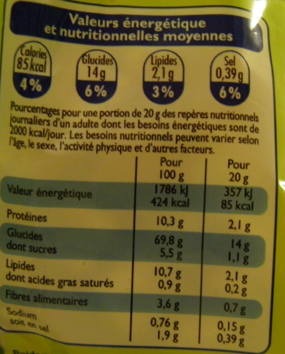 Croutons nature spécial salade - Informations nutritionnelles