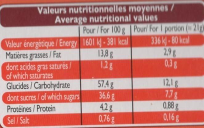 Cake aux fruits - Nutrition facts - fr