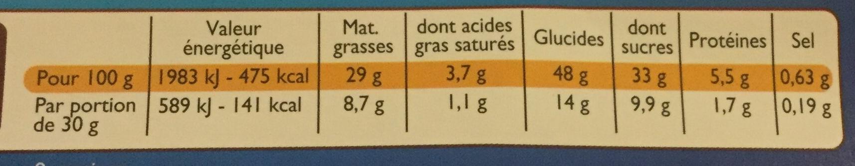 Brownie aux éclats de noisettes - Informations nutritionnelles