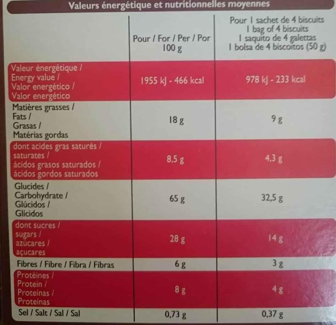 Biscuits P'tit Déj céréales & Pépites de chocolat - Nutrition facts - fr