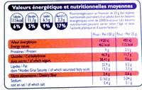 Financiers aux amandes pur beurre - Informations nutritionnelles