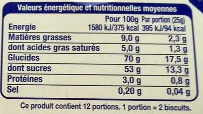Pim's - Nutrition facts
