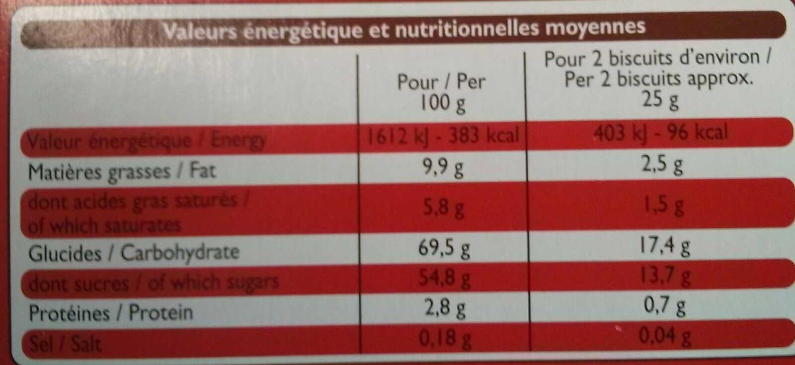 Biscuit Fourrés Cerise - Informations nutritionnelles - fr