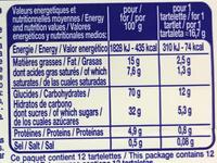 12 Tartelettes à la fraise - Informations nutritionnelles - fr