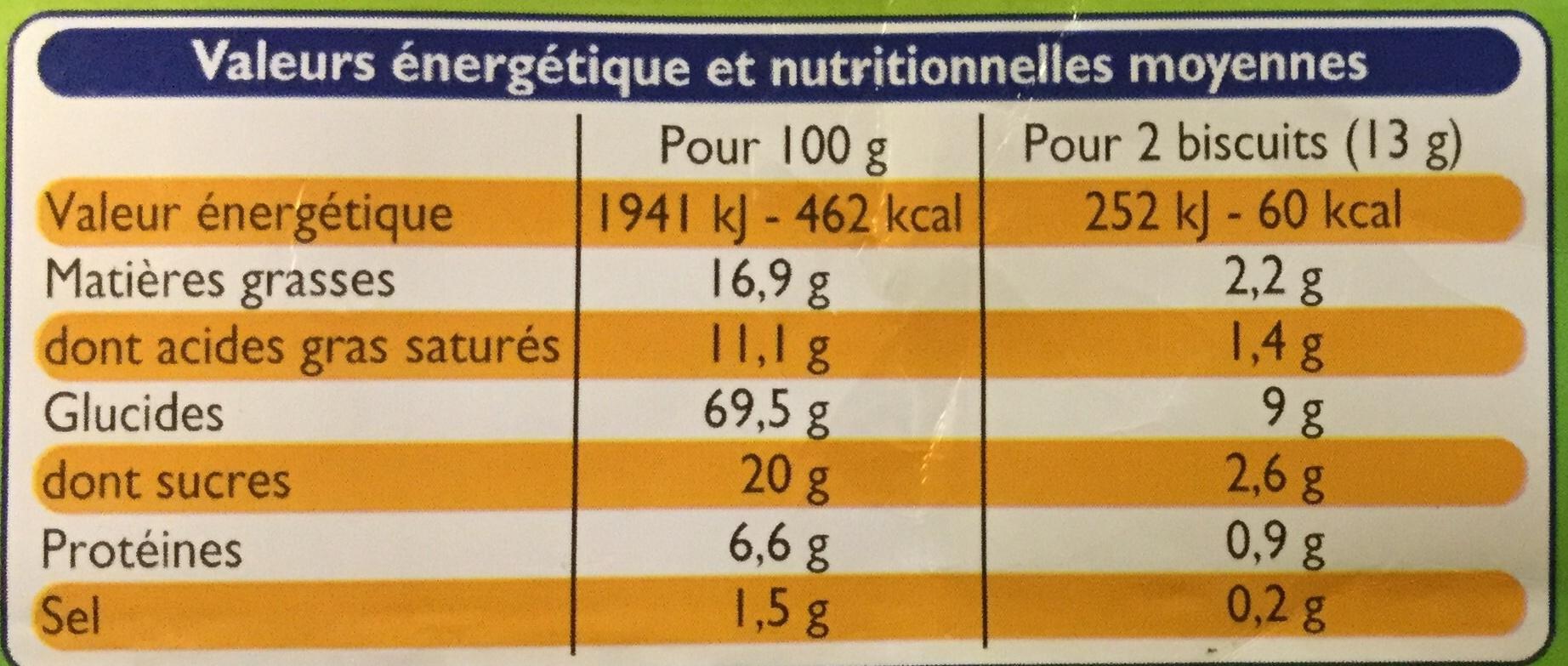Beurrés Bretons - Informations nutritionnelles - fr